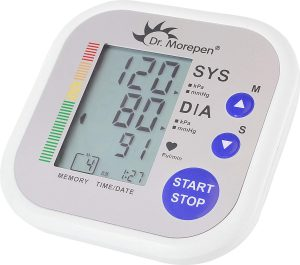 What is Hypertension or High BP and how does it affect your health?