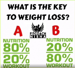 Focus on Fat loss not Weight Loss.